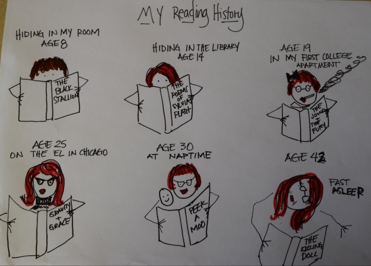 A comic illustrating a lifetime of reading.